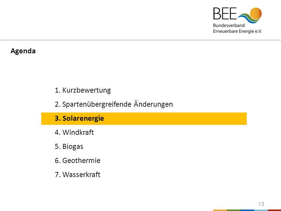 13 1. Kurzbewertung 2. Spartenübergreifende Änderungen 3. Solarenergie 4. Windkraft 5. Biogas 6. Geothermie 7. Wasserkraft Agenda