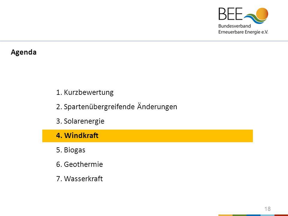 18 1. Kurzbewertung 2. Spartenübergreifende Änderungen 3. Solarenergie 4. Windkraft 5. Biogas 6. Geothermie 7. Wasserkraft Agenda