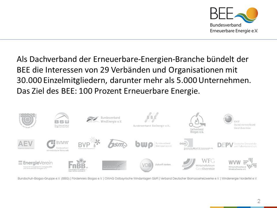 2 Als Dachverband der Erneuerbare-Energien-Branche bündelt der BEE die Interessen von 29 Verbänden und Organisationen mit 30.000 Einzelmitgliedern, da