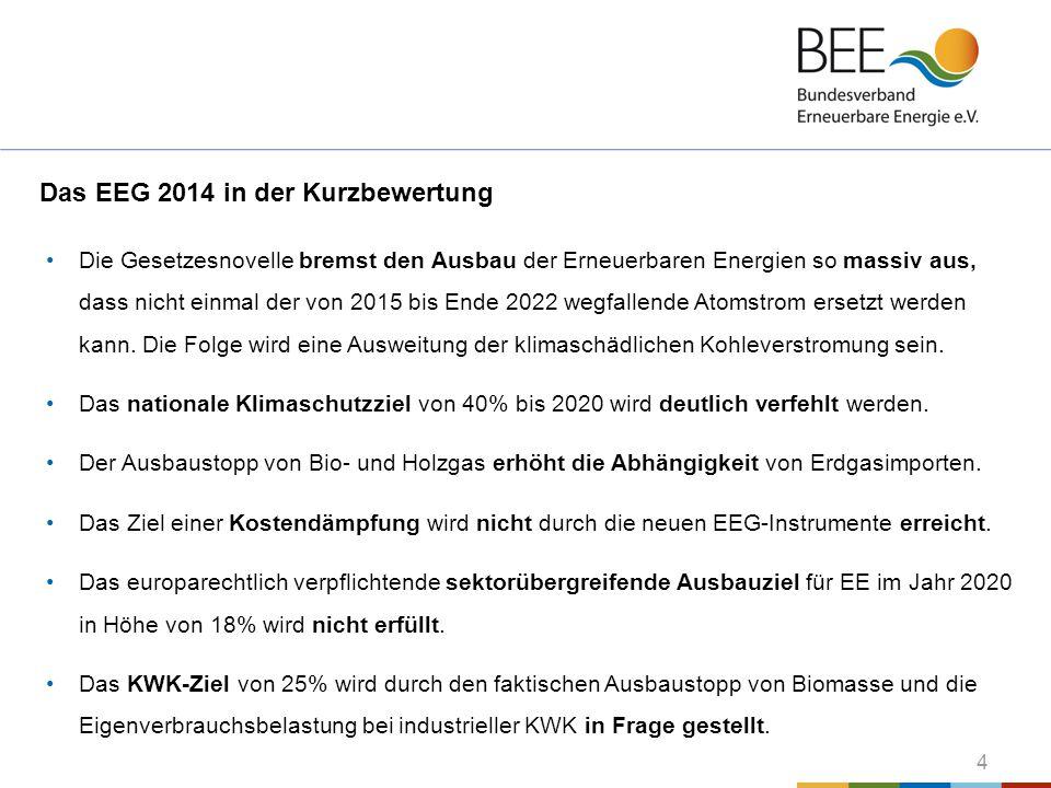 4 Das EEG 2014 in der Kurzbewertung Die Gesetzesnovelle bremst den Ausbau der Erneuerbaren Energien so massiv aus, dass nicht einmal der von 2015 bis