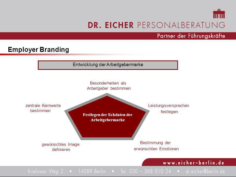 Wie bin ich? Was biete ich? Employer Branding zentrale Kernwerte bestimmen Besonderheiten als Arbeitgeber bestimmen Leistungsversprechen festlegen gew