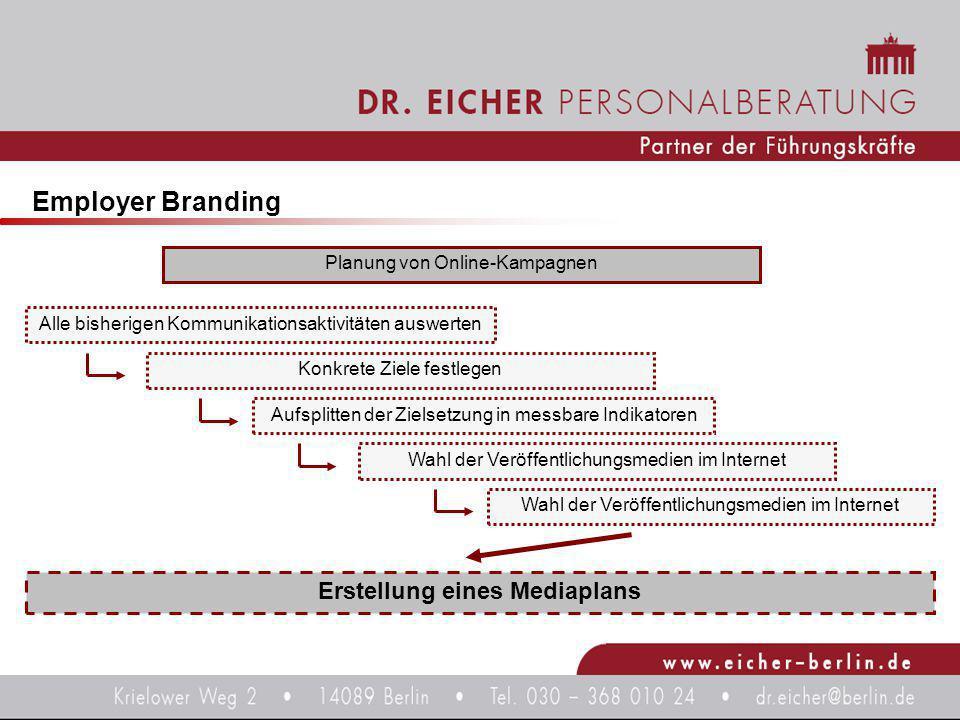 Employer Branding Planung von Online-Kampagnen Alle bisherigen Kommunikationsaktivitäten auswerten Konkrete Ziele festlegen Aufsplitten der Zielsetzung in messbare Indikatoren Wahl der Veröffentlichungsmedien im Internet Erstellung eines Mediaplans