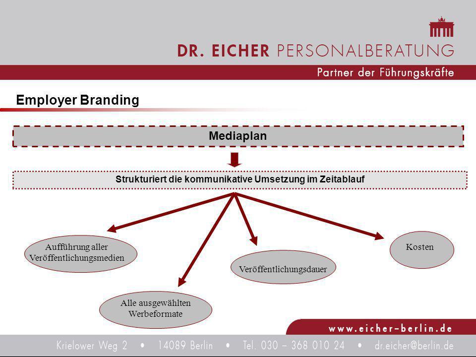 Strukturiert die kommunikative Umsetzung im Zeitablauf Aufführung aller Veröffentlichungsmedien Alle ausgewählten Werbeformate Veröffentlichungsdauer Kosten Mediaplan Employer Branding