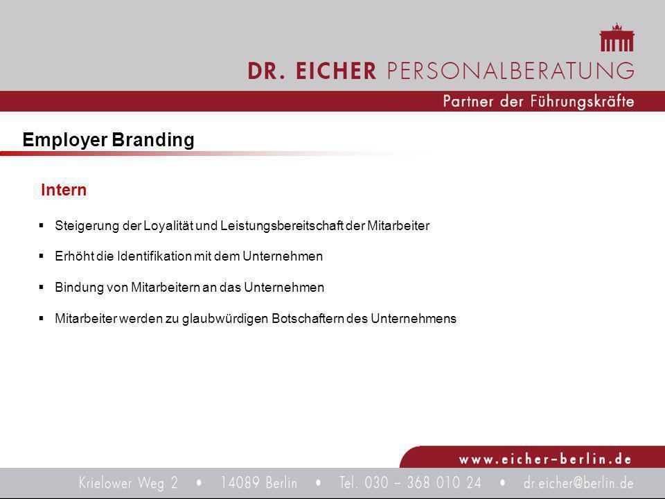 Analyse Arbeitgeber - marke KampagneUmsetzung Was ich wissen mussWas mich ausmacht Wie ich planen mussWas ich tun muss Employer Branding Aufbau einer attraktiven Arbeitgebermarke