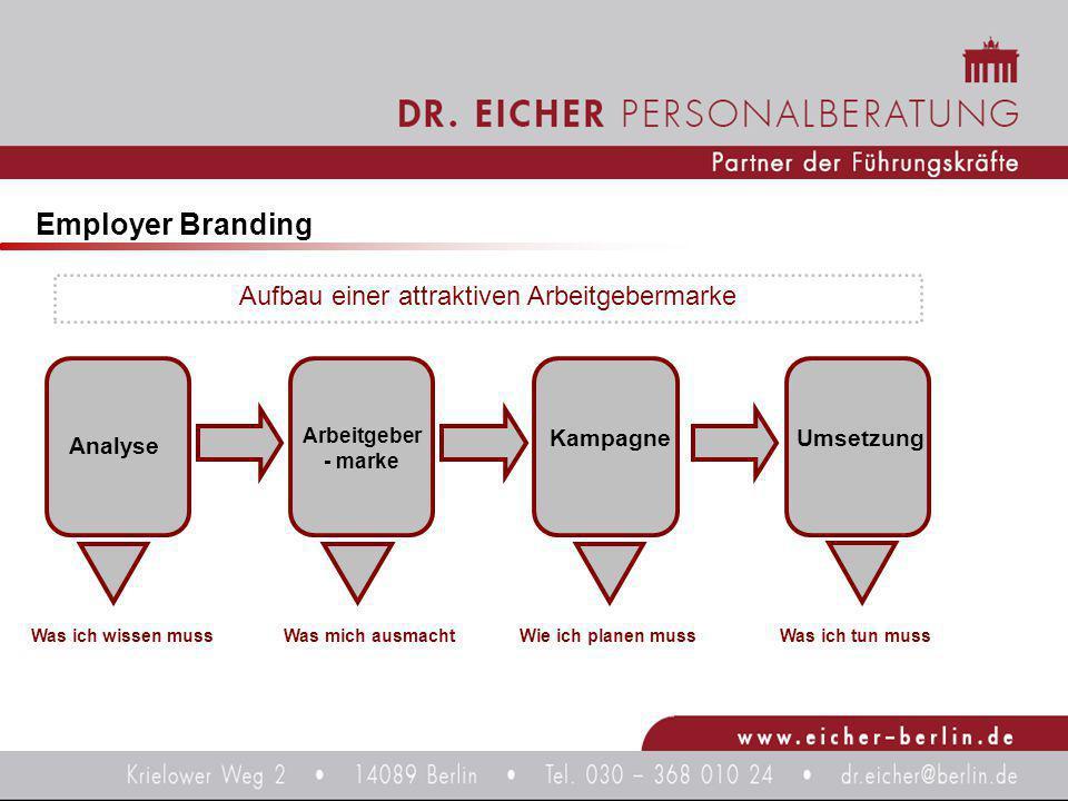 Analyse Arbeitgeber - marke KampagneUmsetzung Was ich wissen mussWas mich ausmacht Wie ich planen mussWas ich tun muss Employer Branding Aufbau einer