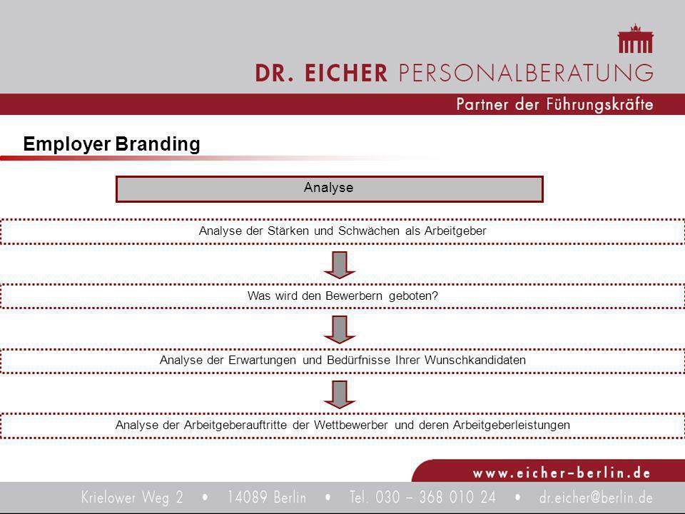 Analyse der Stärken und Schwächen als Arbeitgeber Was wird den Bewerbern geboten? Analyse der Erwartungen und Bedürfnisse Ihrer Wunschkandidaten Analy