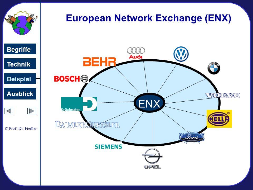 European Network Exchange (ENX) ENX Technik Begriffe Beispiel Ausblick © Prof. Dr. Fiedler