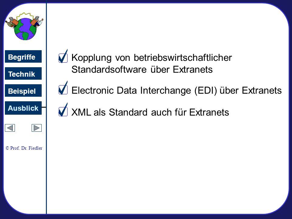Kopplung von betriebswirtschaftlicher Standardsoftware über Extranets XML als Standard auch für ExtranetsElectronic Data Interchange (EDI) über Extranets Technik Begriffe Beispiel Ausblick © Prof.
