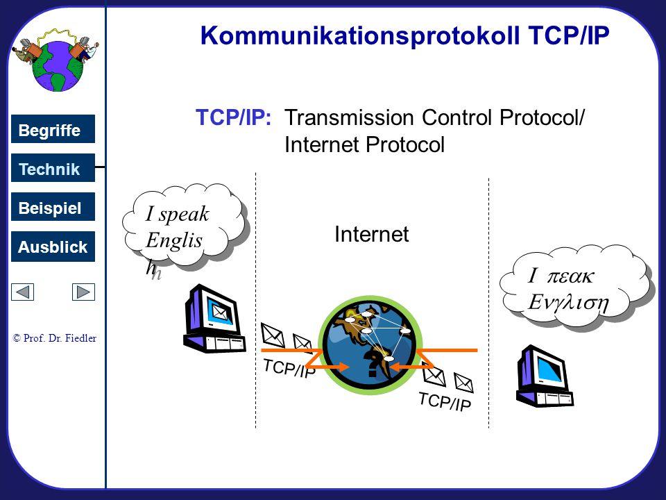 Kommunikationsprotokoll TCP/IP TCP: Aufbau und Abbau der Verbindung.IP: Auswahl des Übertragungswegs.Keine direkte physische Verbindung.