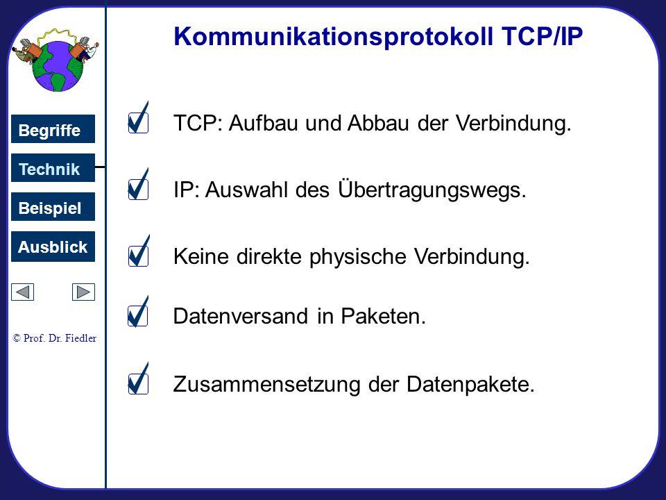 IP-Adresse 193.174.81.4 NetzwerkServer www.fh-wuerzburg.de Technik Begriffe Beispiel Ausblick © Prof.