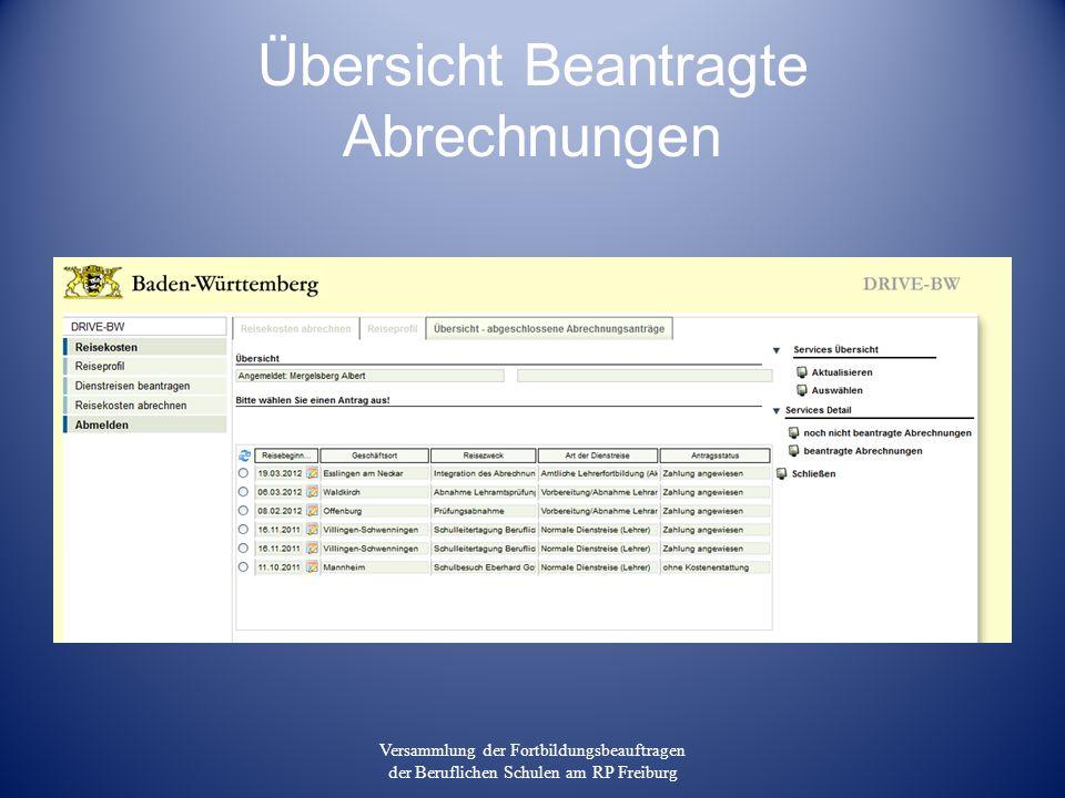 Übersicht Beantragte Abrechnungen Versammlung der Fortbildungsbeauftragen der Beruflichen Schulen am RP Freiburg
