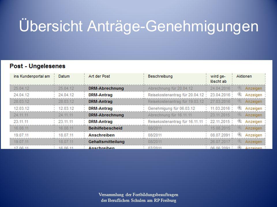 Übersicht Anträge-Genehmigungen Versammlung der Fortbildungsbeauftragen der Beruflichen Schulen am RP Freiburg