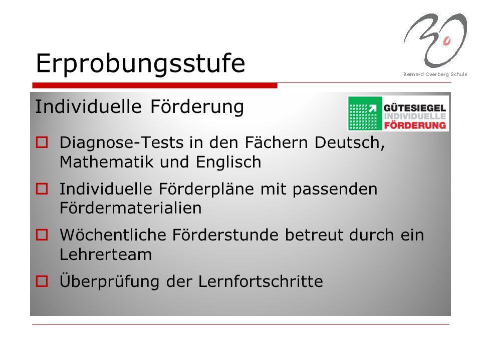 Erprobungsstufe Individuelle Förderung  Diagnose-Tests in den Fächern Deutsch, Mathematik und Englisch  Individuelle Förderpläne mit passenden Förde