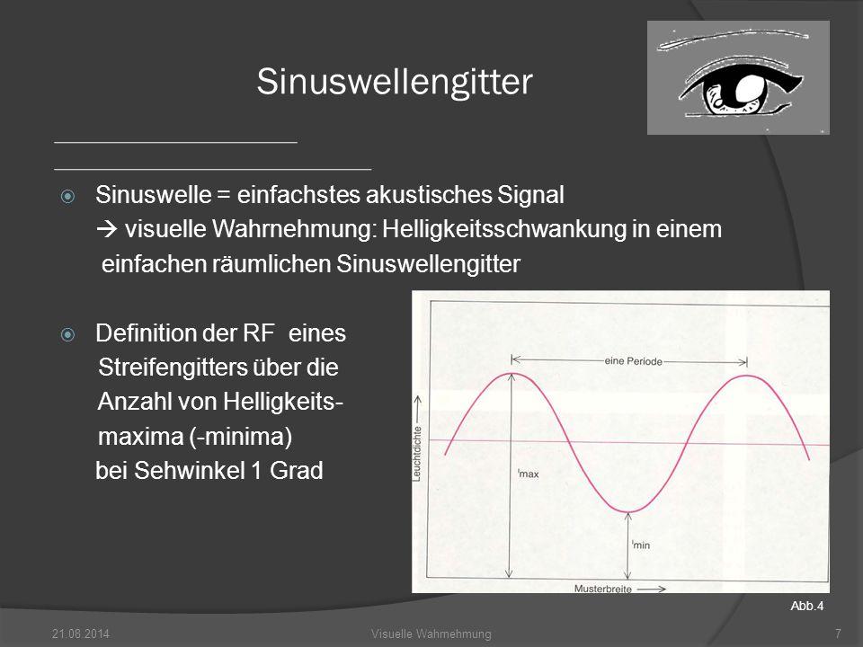  durch Addition mehrere Wellenformen  komplexe Wellenmuster (Streifenteile werden immer deutlicher) 21.08.20148Visuelle Wahrnehmung Sinuswellengitter fließender Übergang der Streifen Abb.5 einfaches Streifengitter