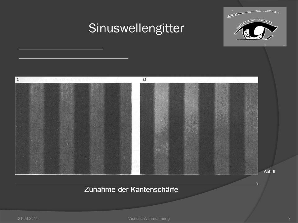 21.08.20149Visuelle Wahrnehmung Sinuswellengitter Zunahme der Kantenschärfe Abb.6