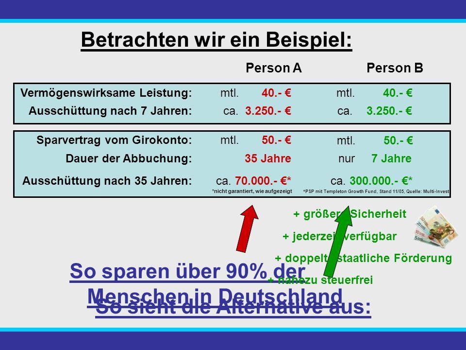 Welchen Nutzen bringen die Inhalte dem Verbraucher in Deutschland.