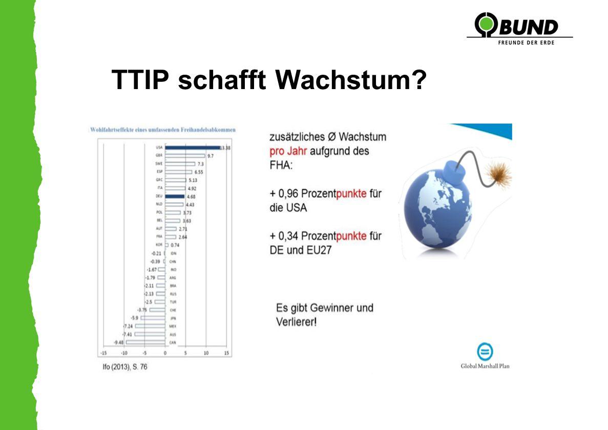 Wohlstand dank TTIP.