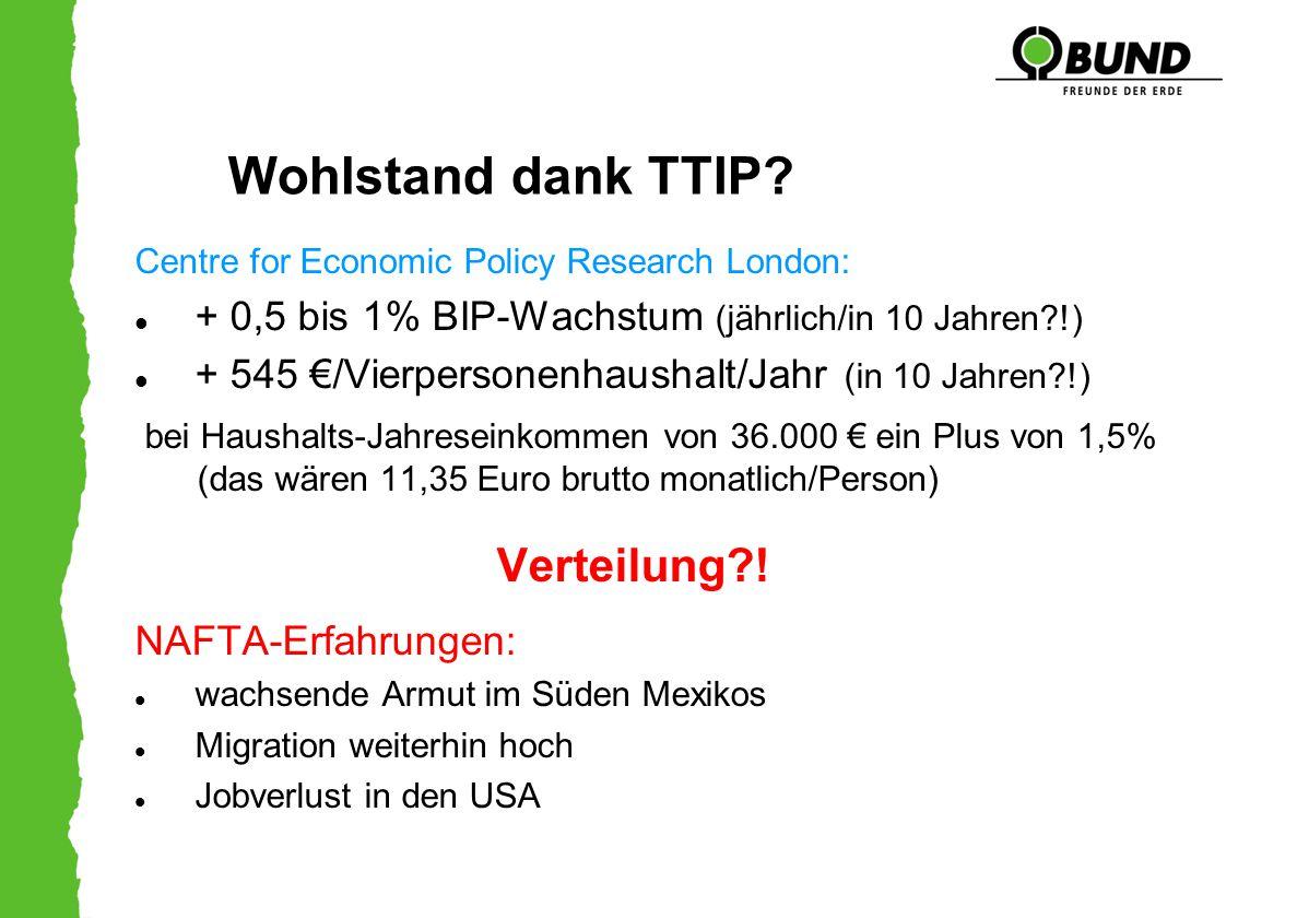 Wohlstand dank TTIP? Centre for Economic Policy Research London: + 0,5 bis 1% BIP-Wachstum (jährlich/in 10 Jahren?!) + 545 €/Vierpersonenhaushalt/Jahr