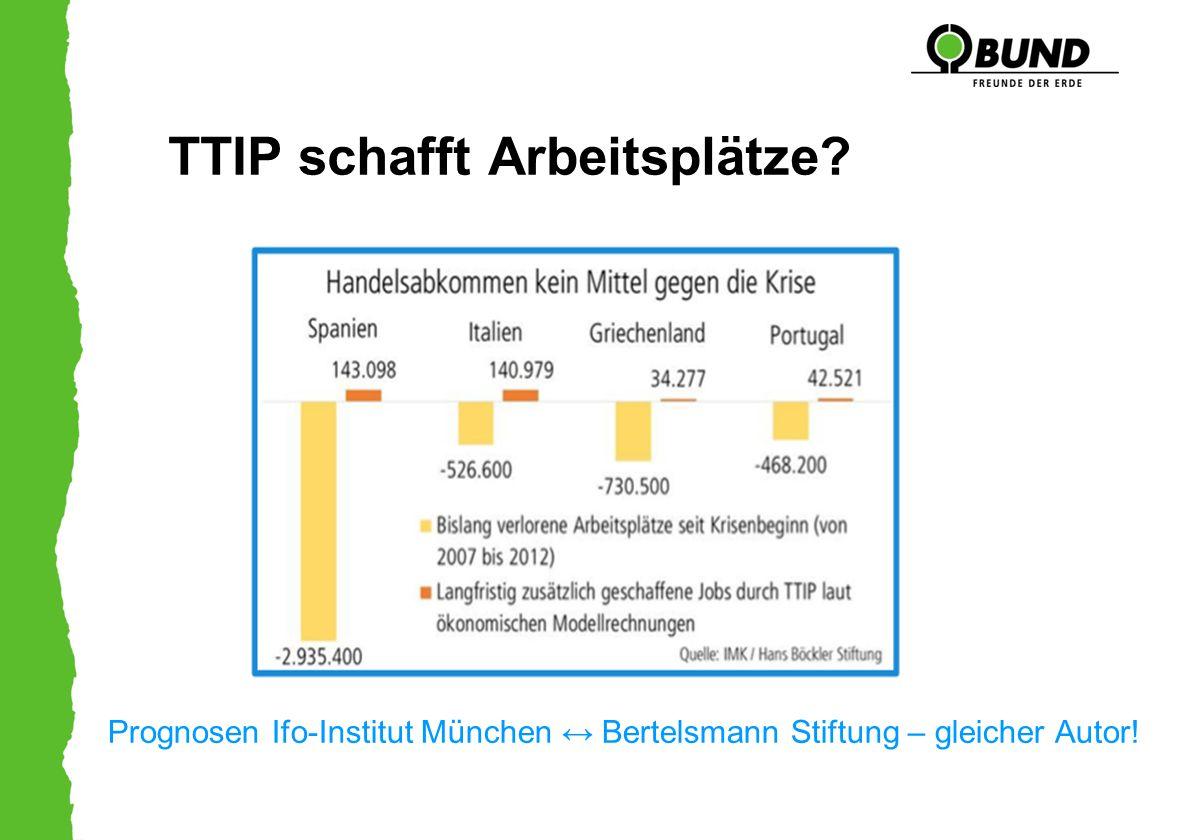 TTIP schafft Arbeitsplätze? Prognosen Ifo-Institut München ↔ Bertelsmann Stiftung – gleicher Autor!