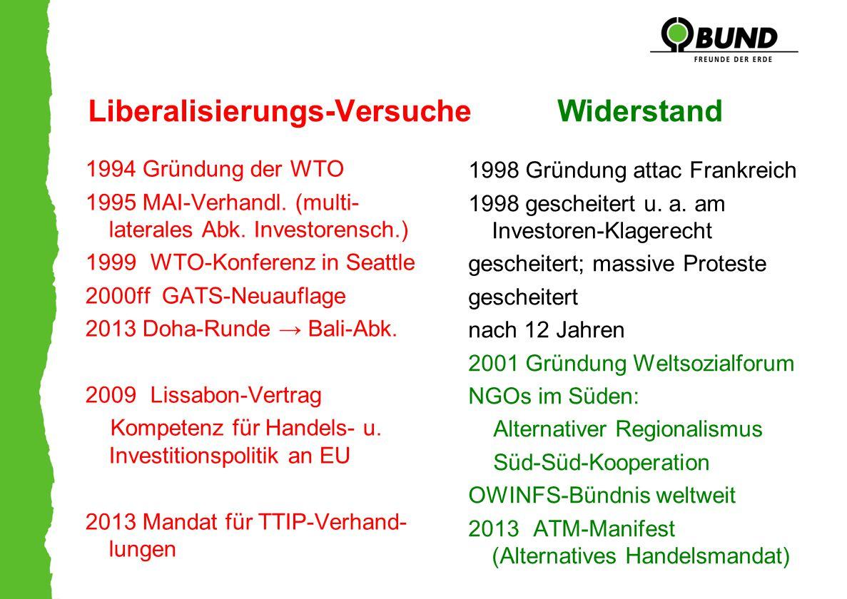 Liberalisierungs-VersucheWiderstand 1994 Gründung der WTO 1995 MAI-Verhandl. (multi- laterales Abk. Investorensch.) 1999WTO-Konferenz in Seattle 2000f