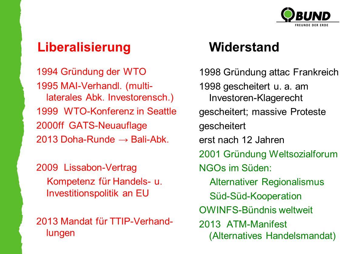 LiberalisierungWiderstand 1994 Gründung der WTO 1995 MAI-Verhandl. (multi- laterales Abk. Investorensch.) 1999WTO-Konferenz in Seattle 2000ff GATS-Neu