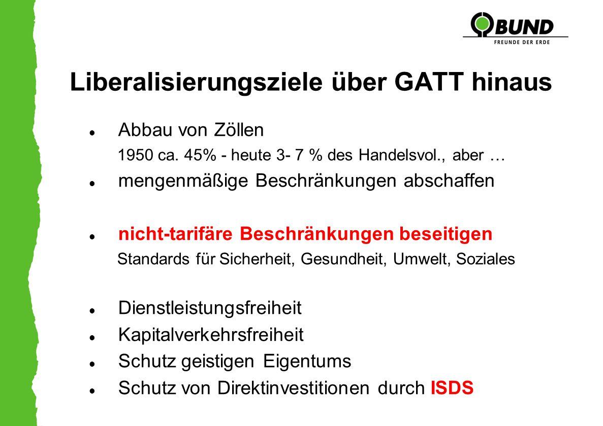 Liberalisierungsziele über GATT hinaus Abbau von Zöllen 1950 ca. 45% - heute 3- 7 % des Handelsvol., aber … mengenmäßige Beschränkungen abschaffen nic