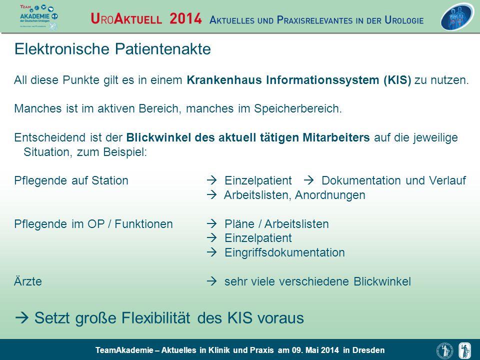 TeamAkademie – Aktuelles in Klinik und Praxis am 09. Mai 2014 in Dresden Elektronische Patientenakte All diese Punkte gilt es in einem Krankenhaus Inf
