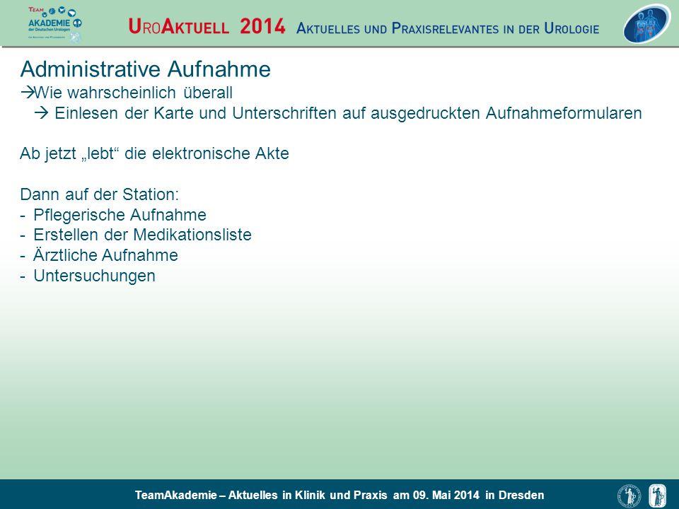 TeamAkademie – Aktuelles in Klinik und Praxis am 09. Mai 2014 in Dresden Administrative Aufnahme  Wie wahrscheinlich überall  Einlesen der Karte und