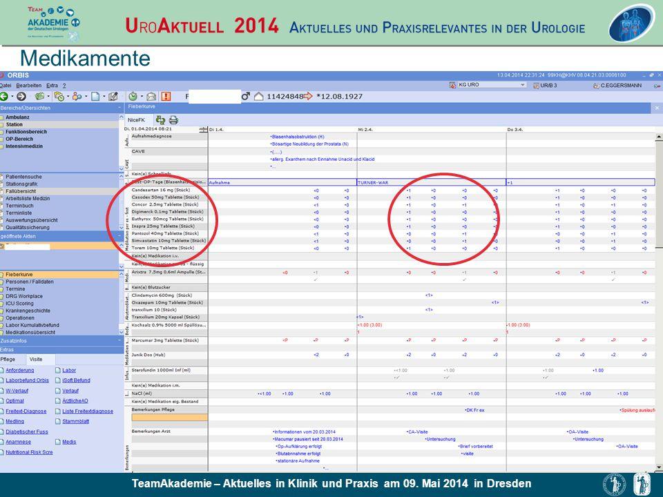 TeamAkademie – Aktuelles in Klinik und Praxis am 09. Mai 2014 in Dresden Medikamente