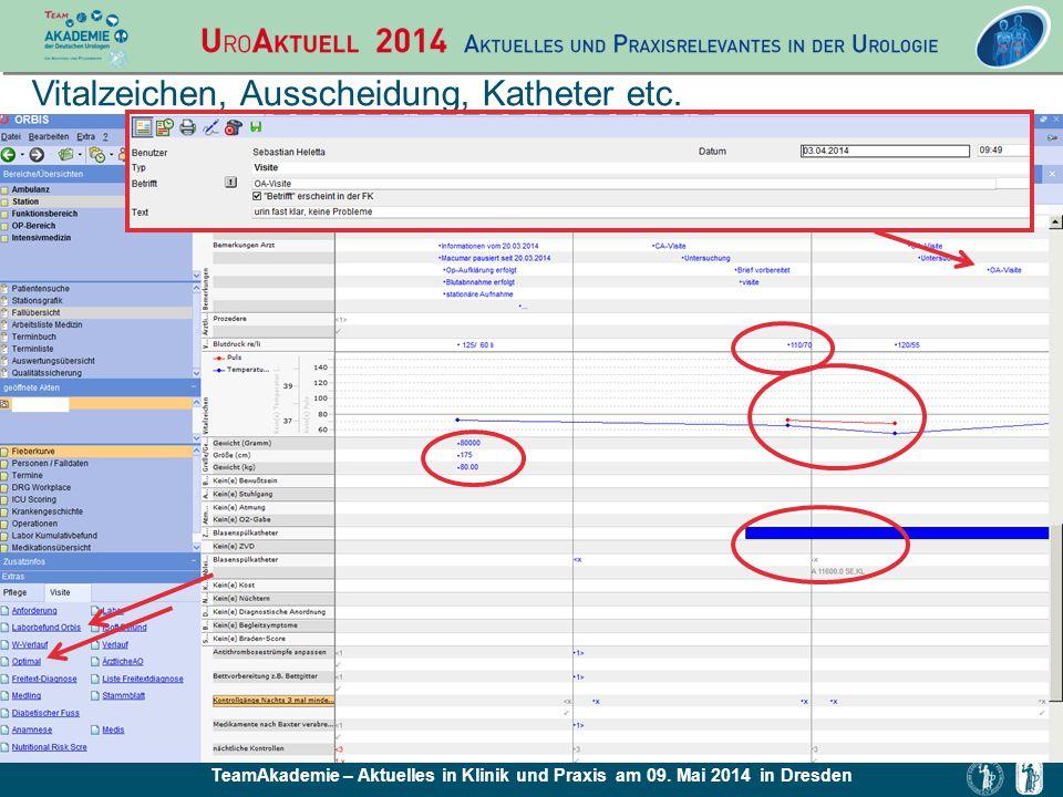 TeamAkademie – Aktuelles in Klinik und Praxis am 09. Mai 2014 in Dresden Vitalzeichen, Ausscheidung, Katheter etc.