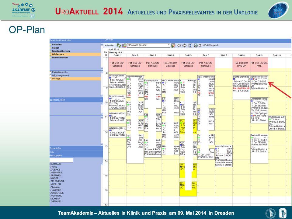 TeamAkademie – Aktuelles in Klinik und Praxis am 09. Mai 2014 in Dresden OP-Plan