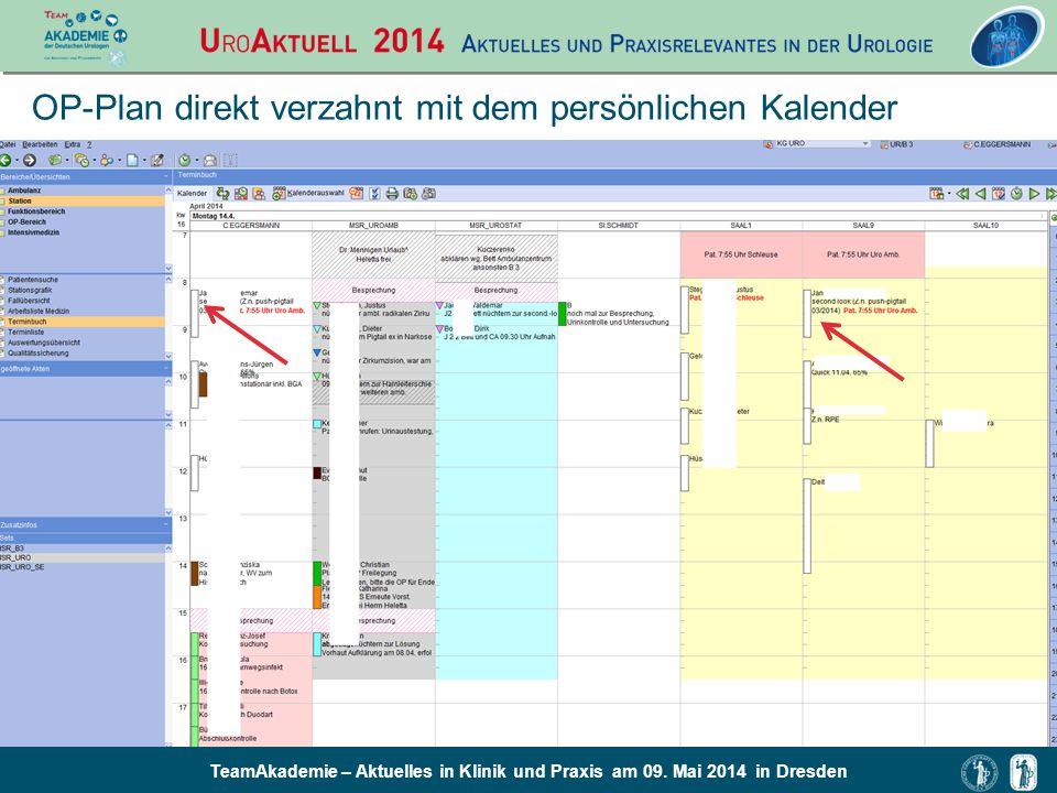 TeamAkademie – Aktuelles in Klinik und Praxis am 09. Mai 2014 in Dresden OP-Plan direkt verzahnt mit dem persönlichen Kalender