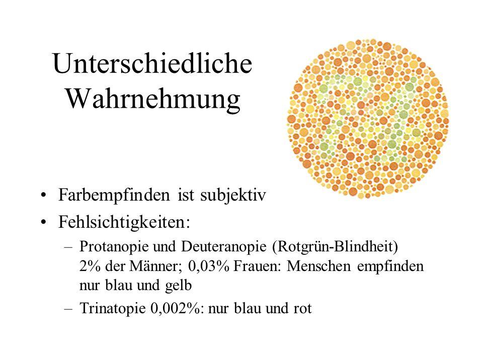 Unterschiedliche Wahrnehmung Farbempfinden ist subjektiv Fehlsichtigkeiten: –Protanopie und Deuteranopie (Rotgrün-Blindheit) 2% der Männer; 0,03% Frau