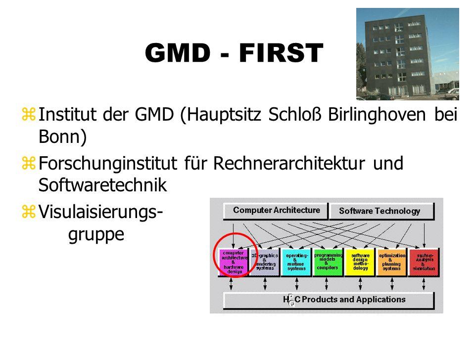GMD - FIRST zInstitut der GMD (Hauptsitz Schloß Birlinghoven bei Bonn) zForschunginstitut für Rechnerarchitektur und Softwaretechnik zVisulaisierungs- gruppe