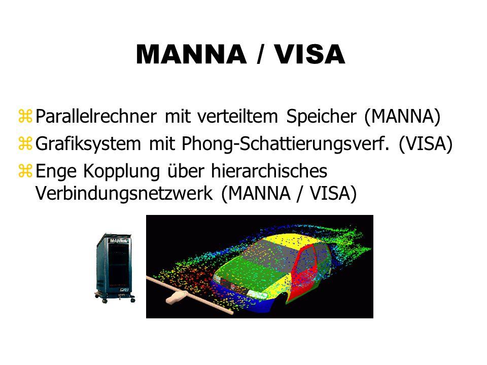 MANNA / VISA zParallelrechner mit verteiltem Speicher (MANNA) zGrafiksystem mit Phong-Schattierungsverf.