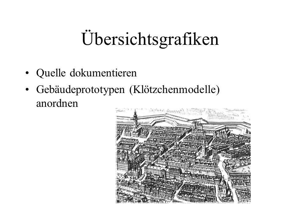 Übersichtsgrafiken Quelle dokumentieren Gebäudeprototypen (Klötzchenmodelle) anordnen