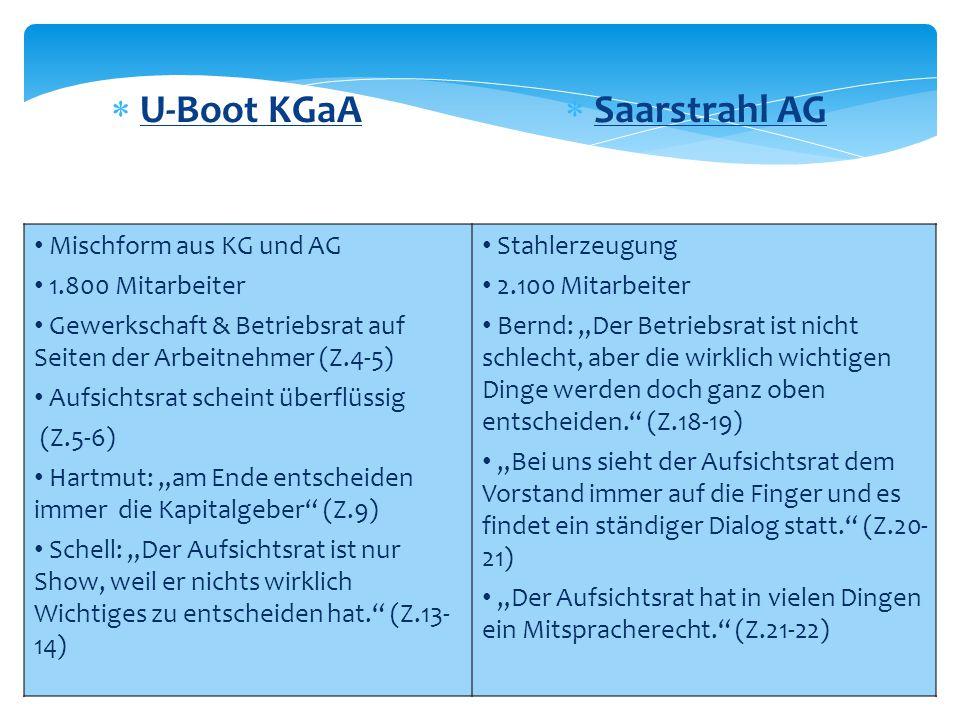 """ U-Boot KGaA  Saarstrahl AG Mischform aus KG und AG 1.800 Mitarbeiter Gewerkschaft & Betriebsrat auf Seiten der Arbeitnehmer (Z.4-5) Aufsichtsrat scheint überflüssig (Z.5-6) Hartmut: """"am Ende entscheiden immer die Kapitalgeber (Z.9) Schell: """"Der Aufsichtsrat ist nur Show, weil er nichts wirklich Wichtiges zu entscheiden hat. (Z.13- 14) Stahlerzeugung 2.100 Mitarbeiter Bernd: """"Der Betriebsrat ist nicht schlecht, aber die wirklich wichtigen Dinge werden doch ganz oben entscheiden. (Z.18-19) """"Bei uns sieht der Aufsichtsrat dem Vorstand immer auf die Finger und es findet ein ständiger Dialog statt. (Z.20- 21) """"Der Aufsichtsrat hat in vielen Dingen ein Mitspracherecht. (Z.21-22)"""