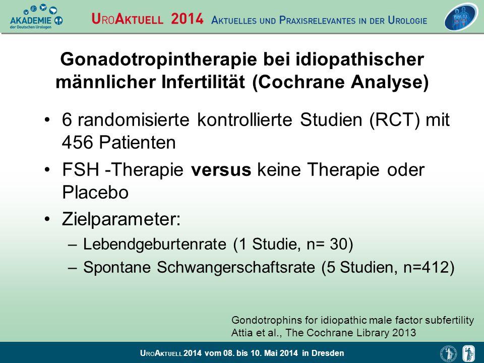 U RO A KTUELL 2014 vom 08. bis 10. Mai 2014 in Dresden Gonadotropintherapie bei idiopathischer männlicher Infertilität (Cochrane Analyse) 6 randomisie