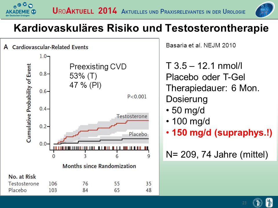 23 Kardiovaskuläres Risiko und Testosterontherapie Basaria et al. NEJM 2010 T 3.5 – 12.1 nmol/l Placebo oder T-Gel Therapiedauer: 6 Mon. Dosierung 50
