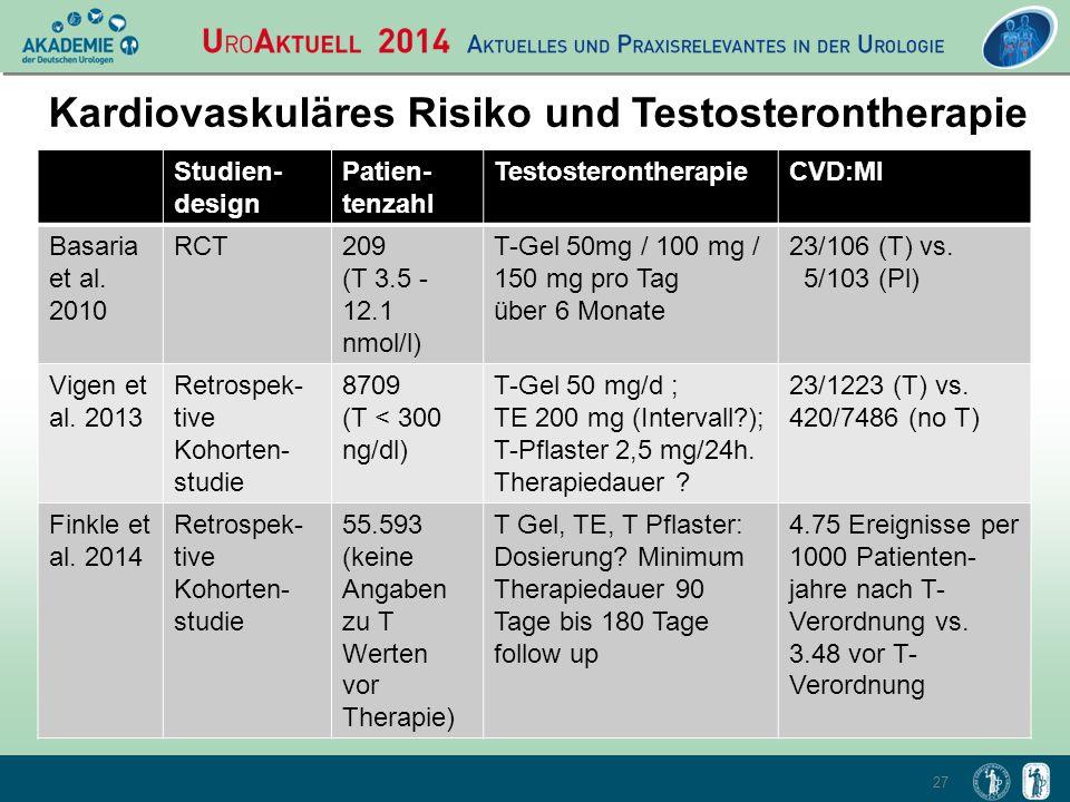 27 Studien- design Patien- tenzahl TestosterontherapieCVD:MI Basaria et al. 2010 RCT209 (T 3.5 - 12.1 nmol/l) T-Gel 50mg / 100 mg / 150 mg pro Tag übe