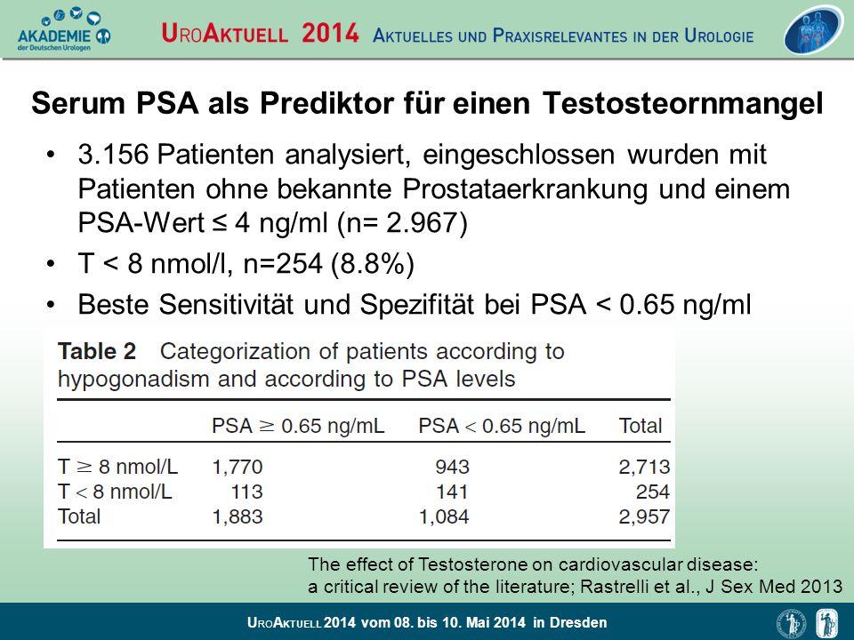 U RO A KTUELL 2014 vom 08. bis 10. Mai 2014 in Dresden Serum PSA als Prediktor für einen Testosteornmangel 3.156 Patienten analysiert, eingeschlossen