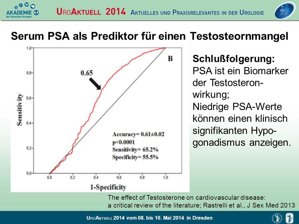 U RO A KTUELL 2014 vom 08. bis 10. Mai 2014 in Dresden Serum PSA als Prediktor für einen Testosteornmangel Schlußfolgerung: PSA ist ein Biomarker der