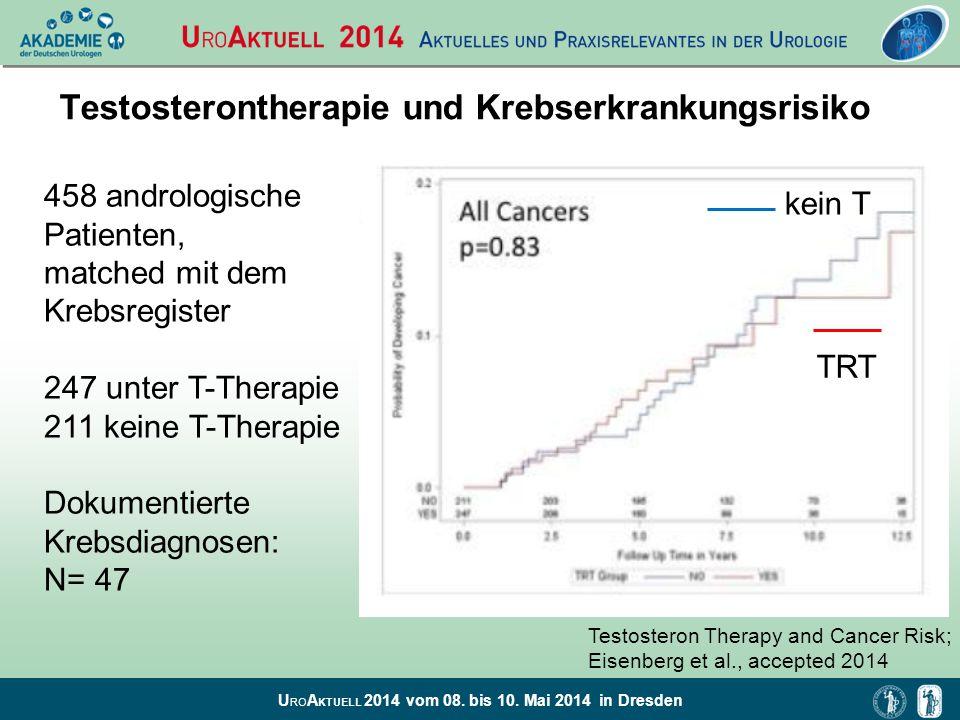 U RO A KTUELL 2014 vom 08. bis 10. Mai 2014 in Dresden Testosterontherapie und Krebserkrankungsrisiko 458 andrologische Patienten, matched mit dem Kre