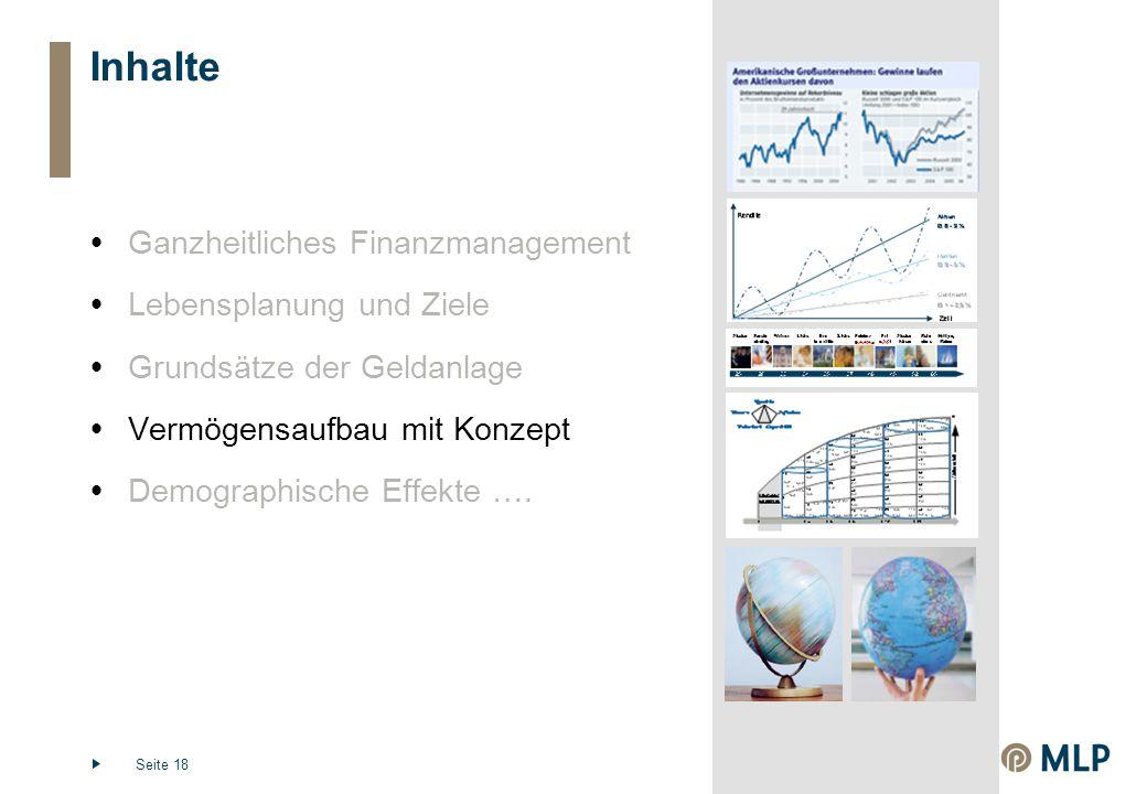 Seite 18 Inhalte  Ganzheitliches Finanzmanagement  Lebensplanung und Ziele  Grundsätze der Geldanlage  Vermögensaufbau mit Konzept  Demographische Effekte ….