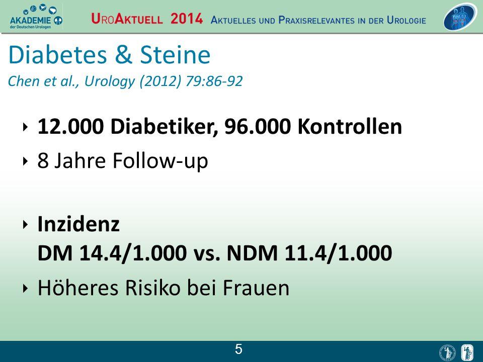 5 Diabetes & Steine Chen et al., Urology (2012) 79:86-92 ‣ 12.000 Diabetiker, 96.000 Kontrollen ‣ 8 Jahre Follow-up ‣ Inzidenz DM 14.4/1.000 vs. NDM 1