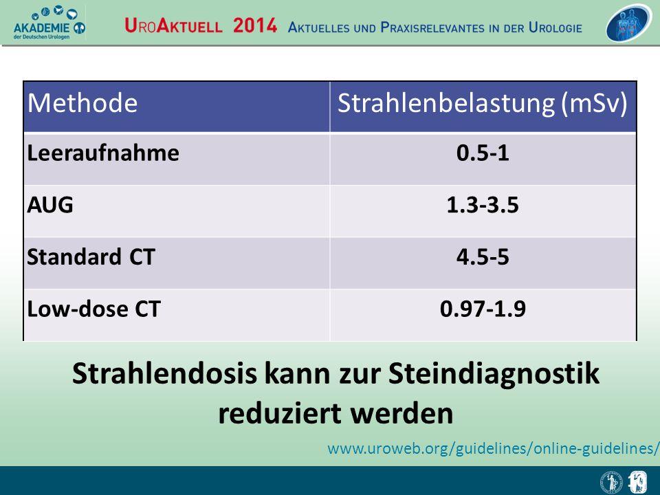 MethodeStrahlenbelastung (mSv) Leeraufnahme0.5-1 AUG1.3-3.5 Standard CT4.5-5 Low-dose CT0.97-1.9 Strahlendosis kann zur Steindiagnostik reduziert werd