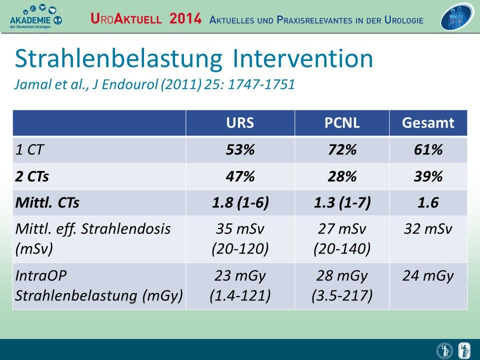 URSPCNLGesamt 1 CT53%72%61% 2 CTs47%28%39% Mittl. CTs1.8 (1-6)1.3 (1-7)1.6 Mittl. eff. Strahlendosis (mSv) 35 mSv (20-120) 27 mSv (20-140) 32 mSv Intr