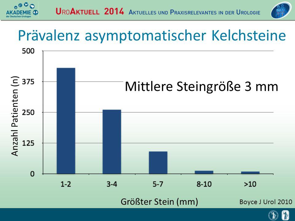 Prävalenz asymptomatischer Kelchsteine Boyce J Urol 2010 Größter Stein (mm) Anzahl Patienten (n) Mittlere Steingröße 3 mm
