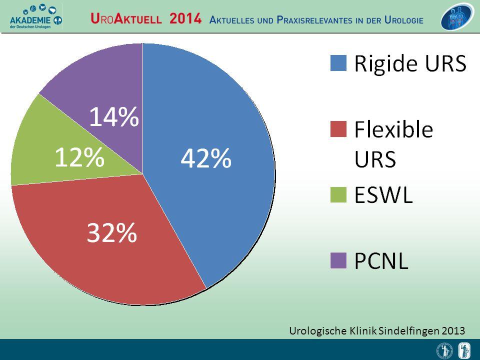 Urologische Klinik Sindelfingen 2013