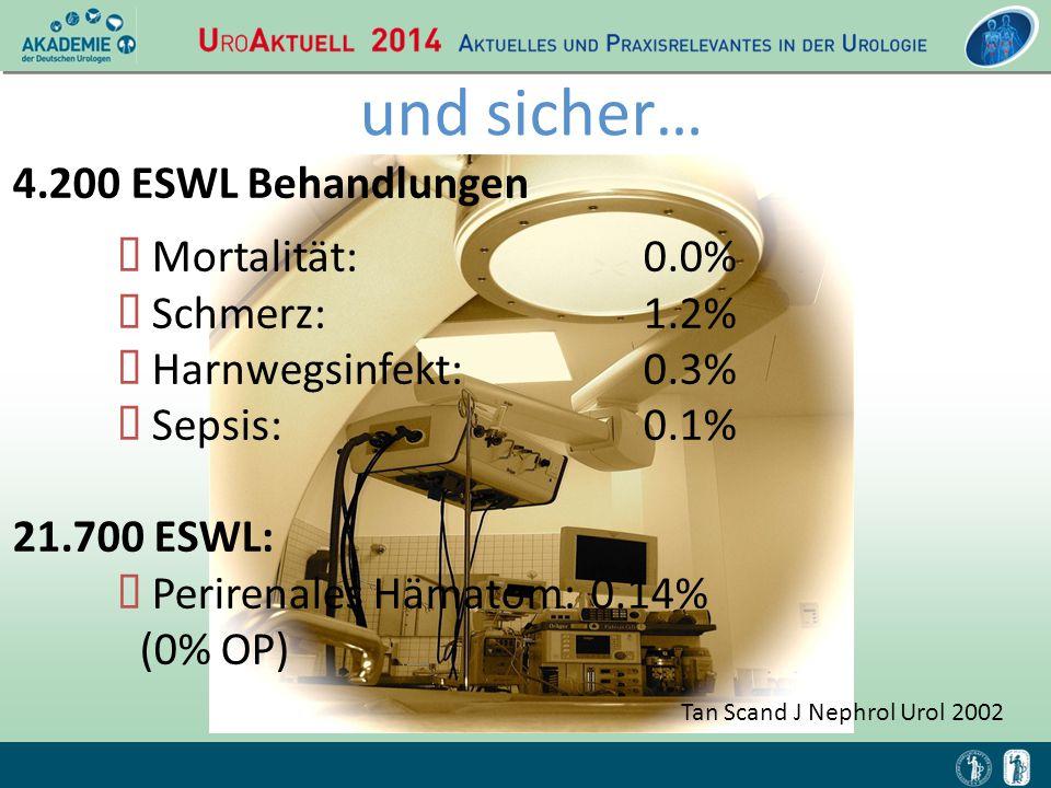 und sicher… 4.200 ESWL Behandlungen  Mortalität:0.0%  Schmerz:1.2%  Harnwegsinfekt:0.3%  Sepsis:0.1% 21.700 ESWL:  Perirenales Hämatom:0.14% (0%
